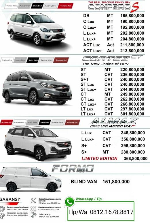 Honda beat fi 2013 bln 7 plat l surabaya full orsinil istimewa gress. Harga Mobil Ambulance Surabaya Wuling 2021