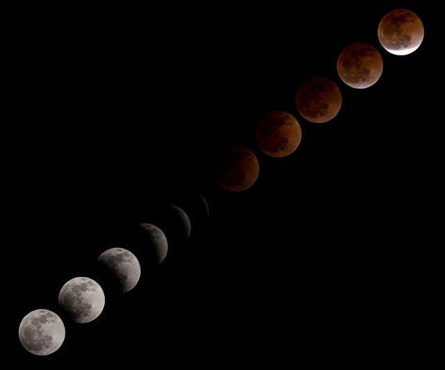 MOON ECLIPSE, LUNAR ECLIPSE, CHANDRA GRAHAN IN INDIA