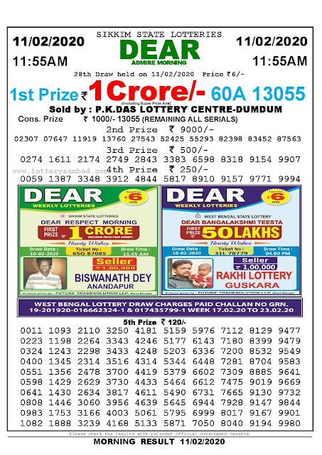 Sikkim State 11-02-2020 Lottery Sambad Result 1155 AM