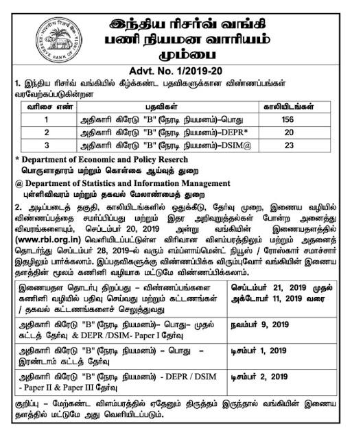 RBI Grade B Recruitment Notification: 199 RBI Officer Vacancies