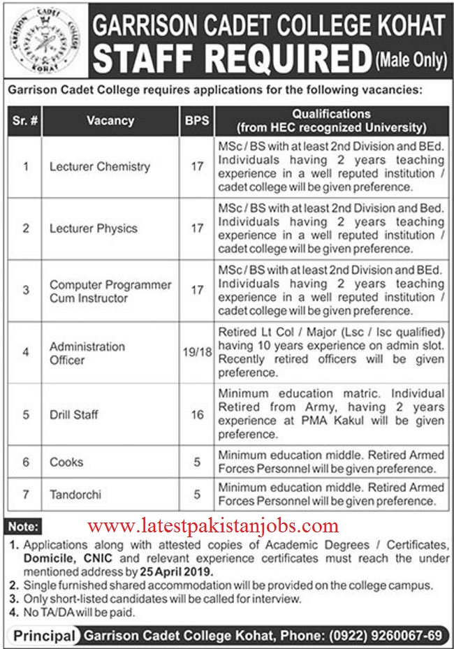 Garrison Cadet College Kohat The Latest Pakistan Jobs 2019 For Lecturer Chemistry/Lecturer Physics/Admin And More