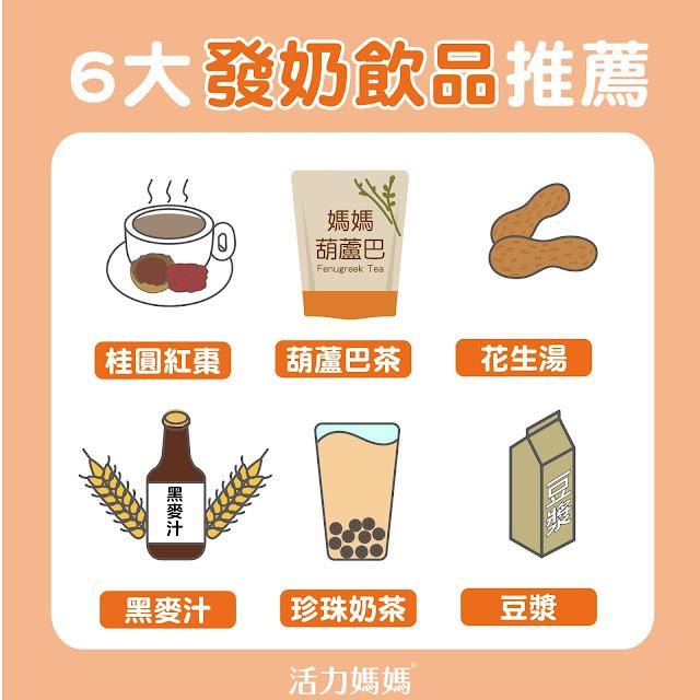 6大發奶飲品推薦