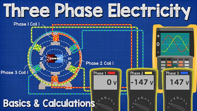 Three Phase Electricity Basics and Calculations electrical engineering