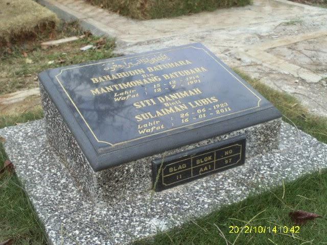 Artikel Ilmiyyah Hukum Menuliskan Nama Orang Yang Mati di