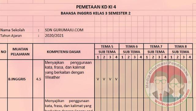 Pemetaan KD Bahasa inggris Kelas 3 Semester 2