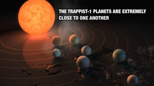 The NASA telescope reveals the largest batch of planets the size of the earth and the habitable area around a star