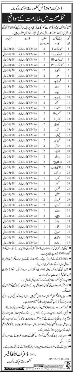 Latest Health Department Government Jobs 2021