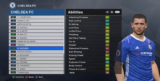 PES 2017 Stats Update By Peslover