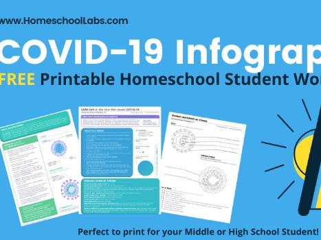 Free Homeschool Student COVID-19 Printable Lesson & Worksheet