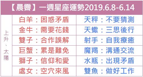 【晨霽】一週星座運勢2019.6.8-6.14