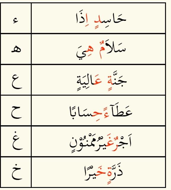 Idhar Halqi