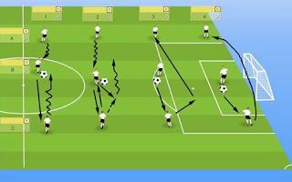 التركيز على التكنيك للاعب كرة القدم