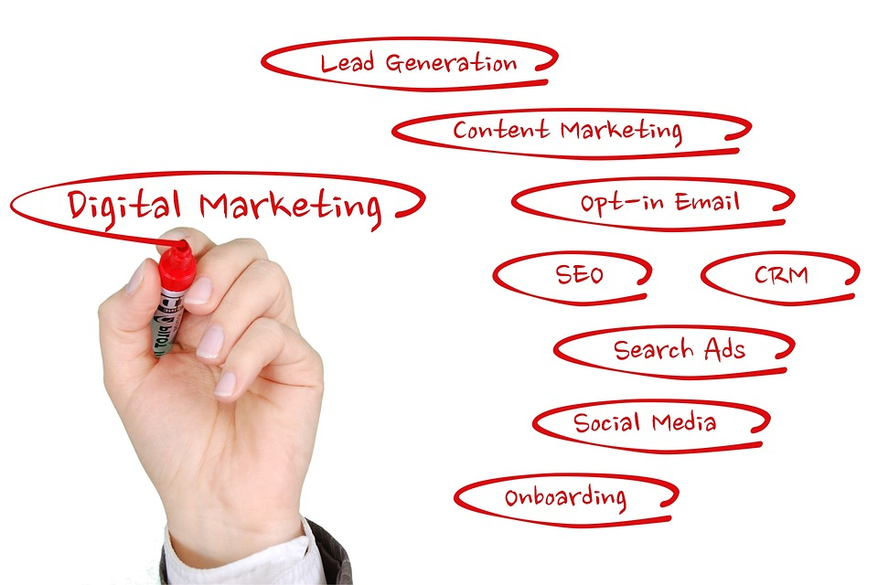 37 Type Of Digital Marketing ( How to Use )  2020