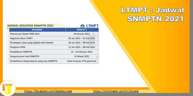 LTMPT : Jadwal SNMPTN 2021
