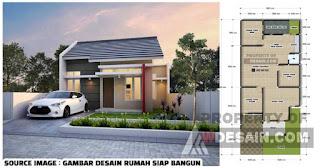 Denah Rumah Minimalis 3 Kamar Tidur Terbaru Lebar 8 Meter Desain Rumah Minimalis