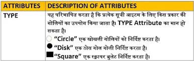 Inserting image in HTML in hindi