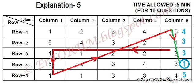 table-test-explanation-5