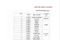 تعيينات في جامعة القادسية رابط التقديم والشرح 2019 بصفة محاضر