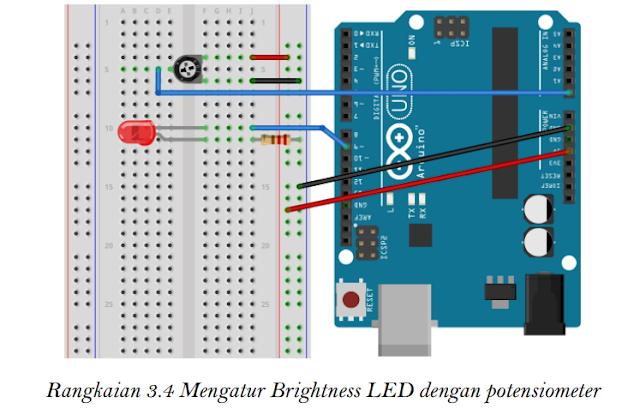 Mengatur Brightness LED dengan potensiometer