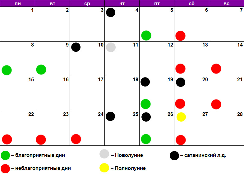 Лунный календарь маникюра и педикюра февраль 2021