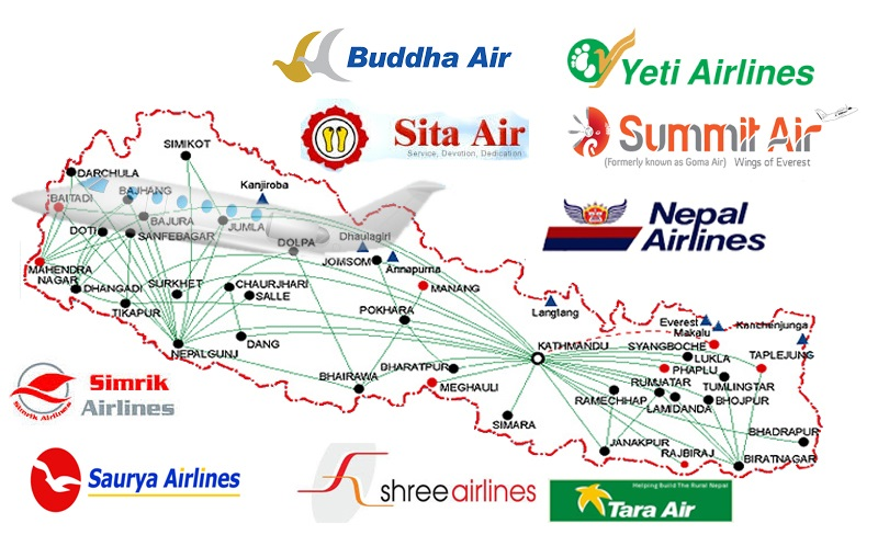 list-of-airlines-in-nepal domestic-airlines-in-nepal international-airlines-in-nepal charter-airlines-in-nepal