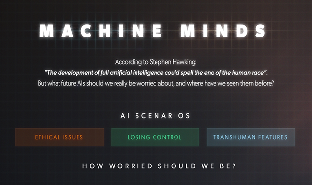Where concerned are you with artificial intelligence? #infographic
