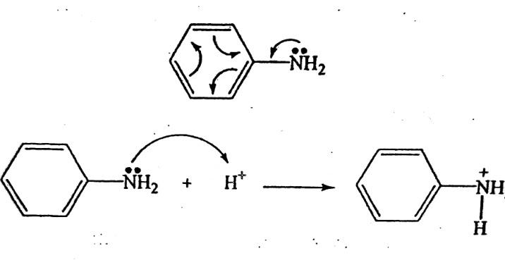 Kelompok keilmuan kimia fisika dan anorganik terletak pada unsur kimia dan senyawanya selain karbon yang sudah ada. Pergeseran Hipsokromik Pada Spektra Uv/Vis - BELAJAR KIMIA