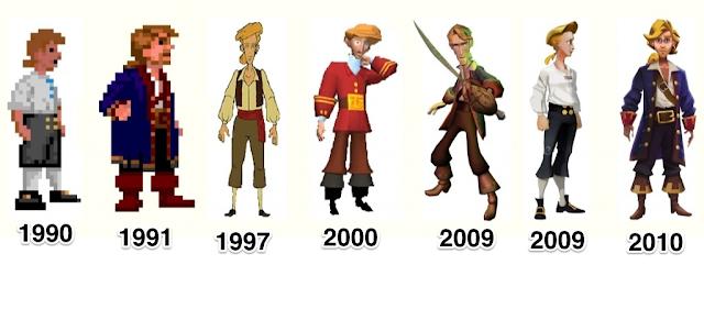 Evolución personaje Guybrush Threepwood