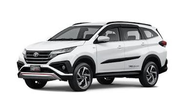 Kredit Mobil Toyota Rush, Apa Keuntungannya Dibandingkan Tunai?