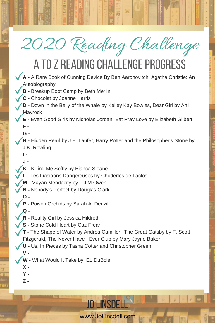 The A to Z Reading Challenge 2020: October Progress