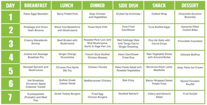 13-day Metabolic Diet