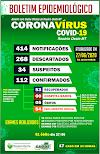 Sobe para 112 os casos de covid19 em Rosário Oeste