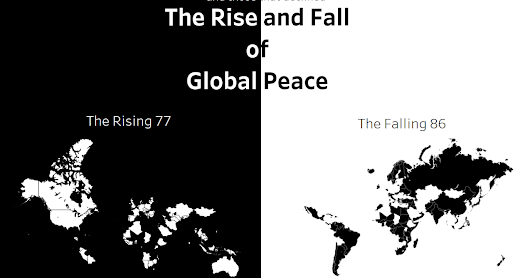 The Rise and Fall of Global Peace