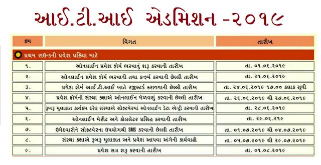 Gujarat ITI Admission 2019