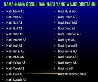 Nama Nama 25 Nabi dan Rasul
