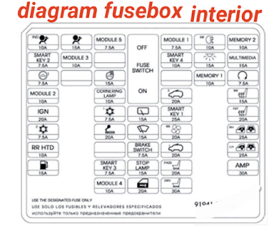 diagram sekring HYUNDAI SANTA FE 2013-2014