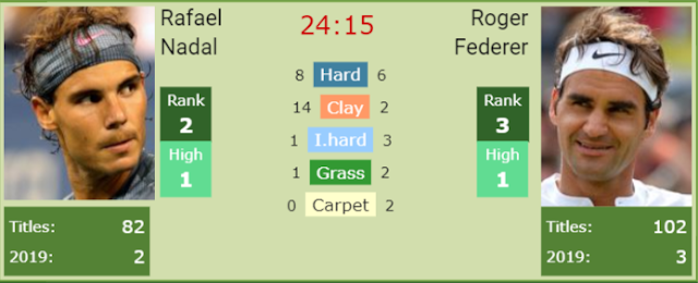 rafael nadal vs roger federer live