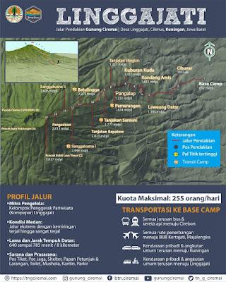 Jalur pendakian Gunung Ciremai Linggajati