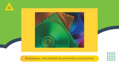 Penyimpanan, temu kembali dan pemindahan arsip (records)