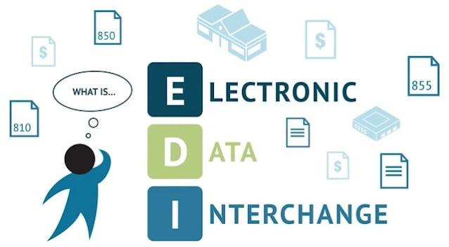 edi benefits electronic data interchange tech
