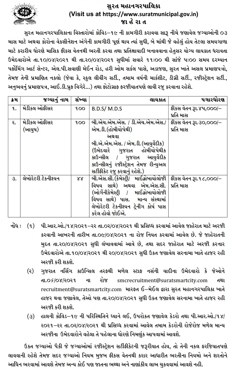 Surat Municipal Corporation (SMC) Recruitment 2021: Apply for 244 posts of Medical Officer and Lab. Technician.