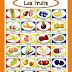 Et vous, quel fruit mangez-vous ?