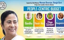 Duare Duare Paschim Banga WB Sarkar Scheme 2020 In Hindi