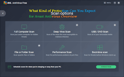 What Kind of Protection Can You Expect for Avast Antivirus Overview