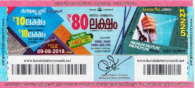 KeralaLotteryResult.net , kerala lottery result 9.8.2018 karunya plus KN 225 9 august 2018 result , kerala lottery kl result , yesterday lottery results , lotteries results , keralalotteries , kerala lottery , keralalotteryresult , kerala lottery result , kerala lottery result live , kerala lottery today , kerala lottery result today , kerala lottery results today , today kerala lottery result , 9 08 2018 9.08.2018 , kerala lottery result 9-08-2018 , karunya plus lottery results , kerala lottery result today karunya plus , karunya plus lottery result , kerala lottery result karunya plus today , kerala lottery karunya plus today result , karunya plus kerala lottery result , karunya plus lottery KN 225 results 9-8-2018 , karunya plus lottery KN 225 , live karunya plus lottery KN-225 , karunya plus lottery , 9/8/2018 kerala lottery today result karunya plus , 9/08/2018 karunya plus lottery KN-225 , today karunya plus lottery result , karunya plus lottery today result , karunya plus lottery results today , today kerala lottery result karunya plus , kerala lottery results today karunya plus , karunya plus lottery today , today lottery result karunya plus , karunya plus lottery result today , kerala lottery bumper result , kerala lottery result yesterday , kerala online lottery results , kerala lottery draw kerala lottery results , kerala state lottery today , kerala lottare , lottery today , kerala lottery today draw result,
