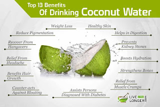 manfaat minur air kelapa