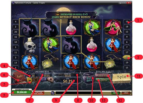 Detail Game Slot Online