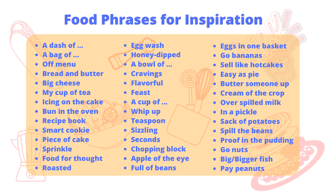 Bonus Tip: A Small Infographic with Food Phrases