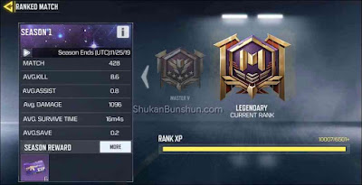 CODM Rank Legendary Naik Level Tier Pangkat Call of Duty Mobile.jpg