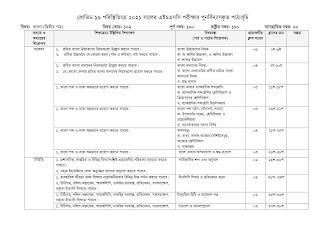 hsc-bangla-2nd-syllabus